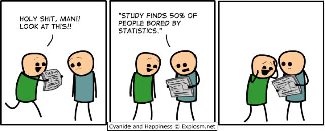 boring-statistics