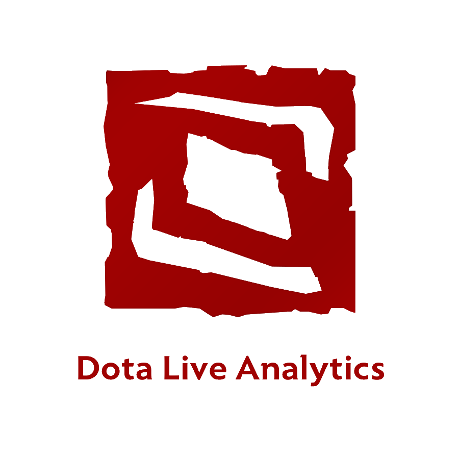 Dota Live Analytics